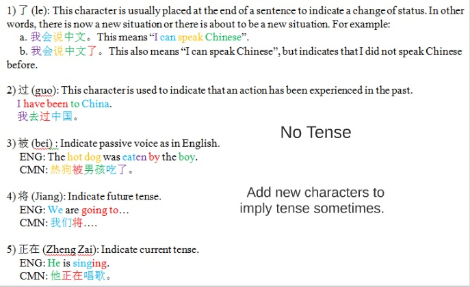 What Makes Chinese Translations So Difficult Cetra